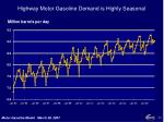 highway motor gasoline demand is highly seasonal