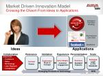 market driven innovation model crossing the chasm from ideas to applications
