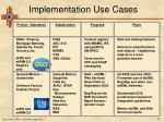 ebxml reg rep implementation use cases