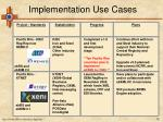 ebxml reg rep implementation use cases15