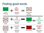 finding good words