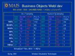 business objects webi dev