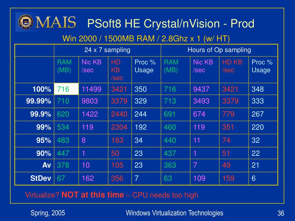 PSoft8 HE Crystal/nVision - Prod