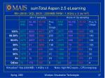 sumtotal aspen 2 5 elearning