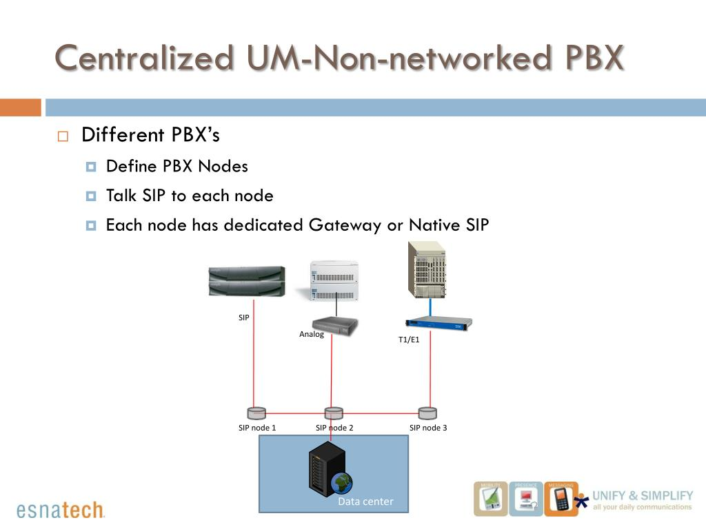 Centralized UM-Non-networked PBX
