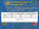 simulation results of friendly p2p