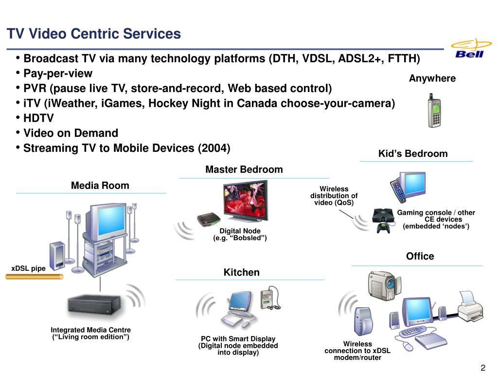 TV Video Centric Services