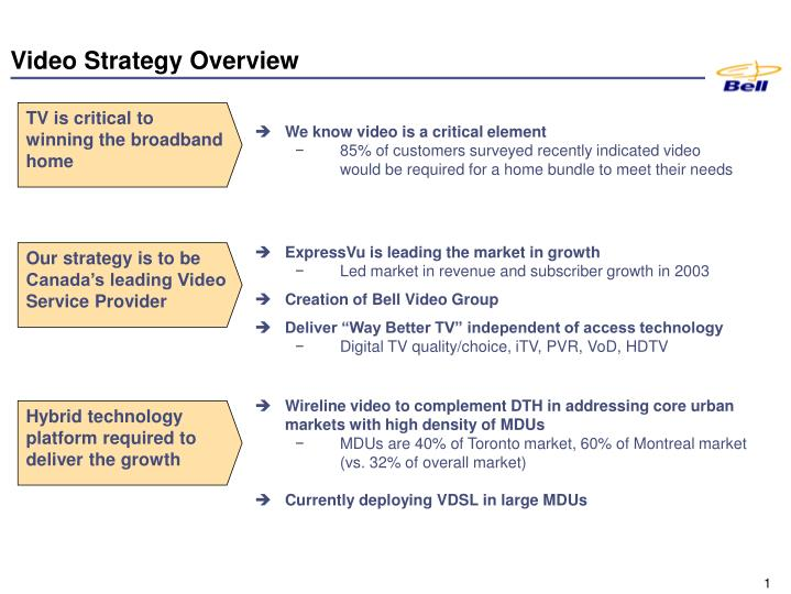Video strategy overview
