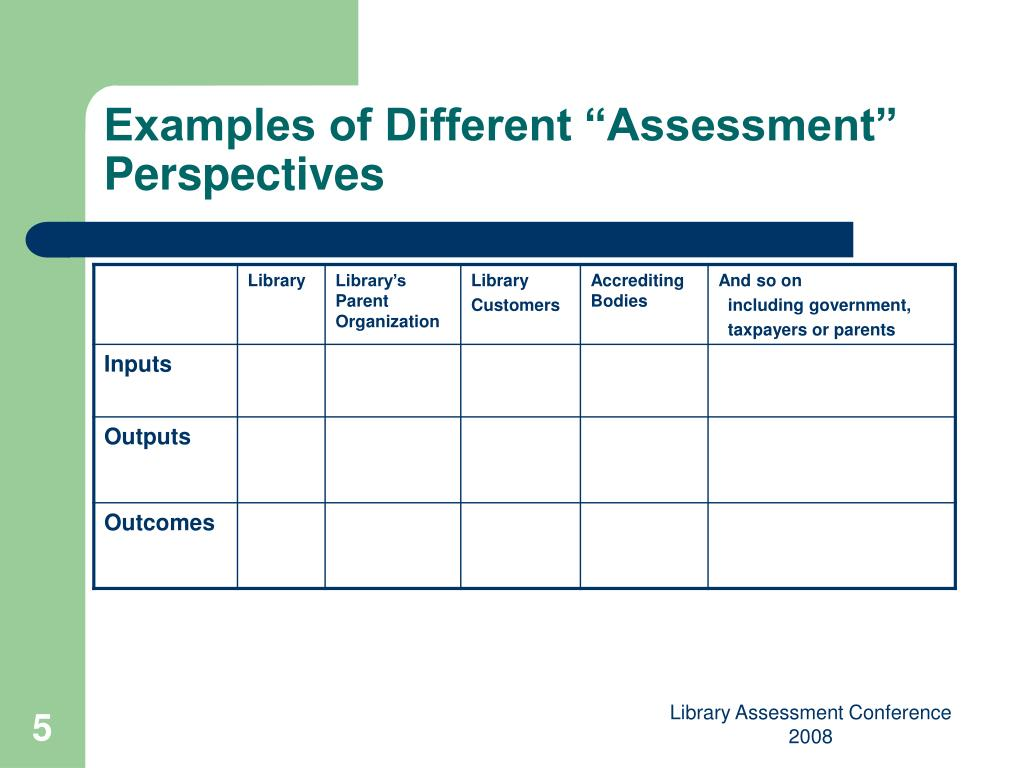 """Examples of Different """"Assessment"""" Perspectives"""