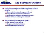 key business functions