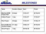 milestones11