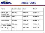 milestones12