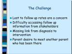 the challenge21