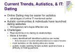 current trends autistics it dating