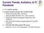 current trends autistics it facebook