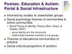 postsec education autism portal social infrastructure