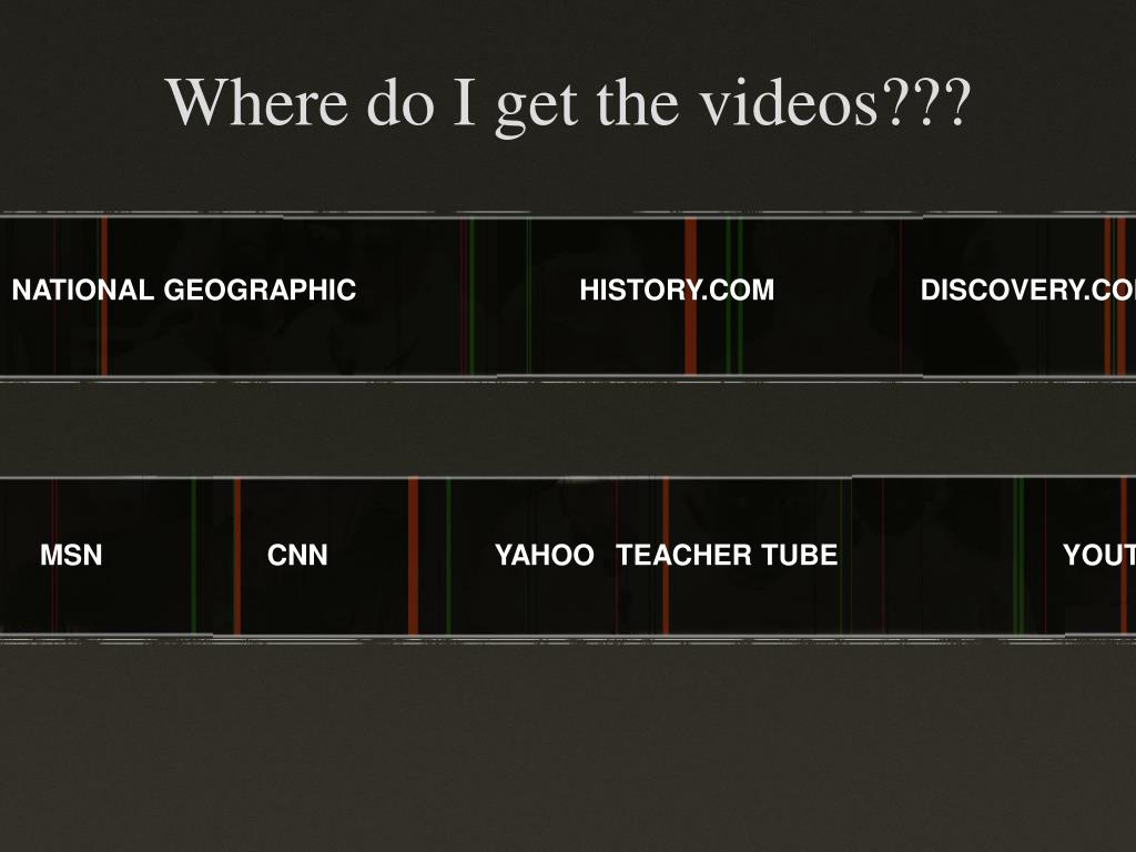 Where do I get the videos???