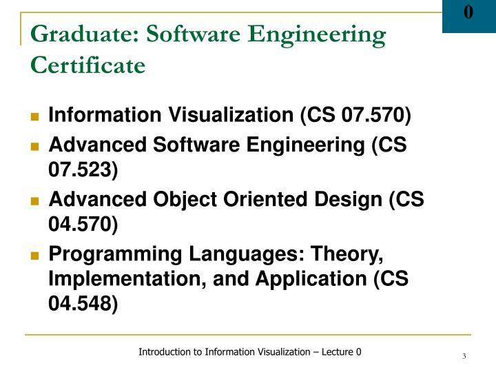 Graduate software engineering certificate