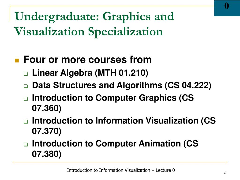 Undergraduate: Graphics and Visualization Specialization
