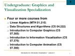 undergraduate graphics and visualization specialization