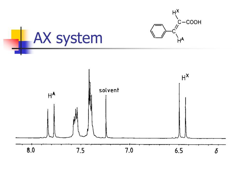 AX system