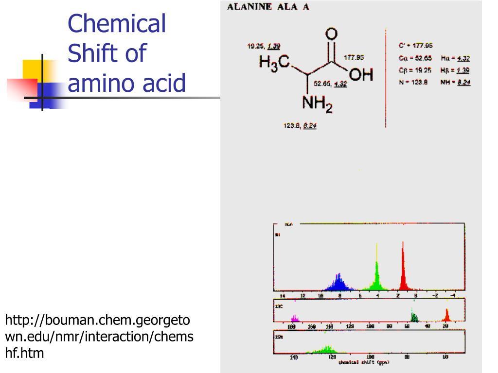 Chemical Shift of amino acid