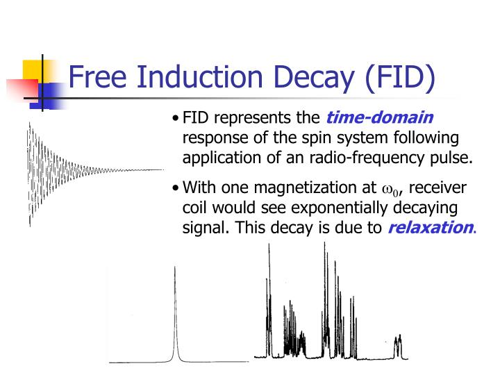 Free induction decay fid