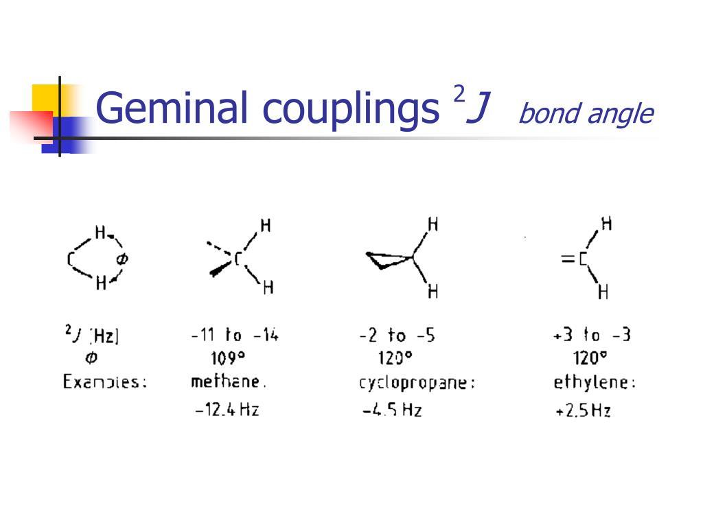 Geminal couplings