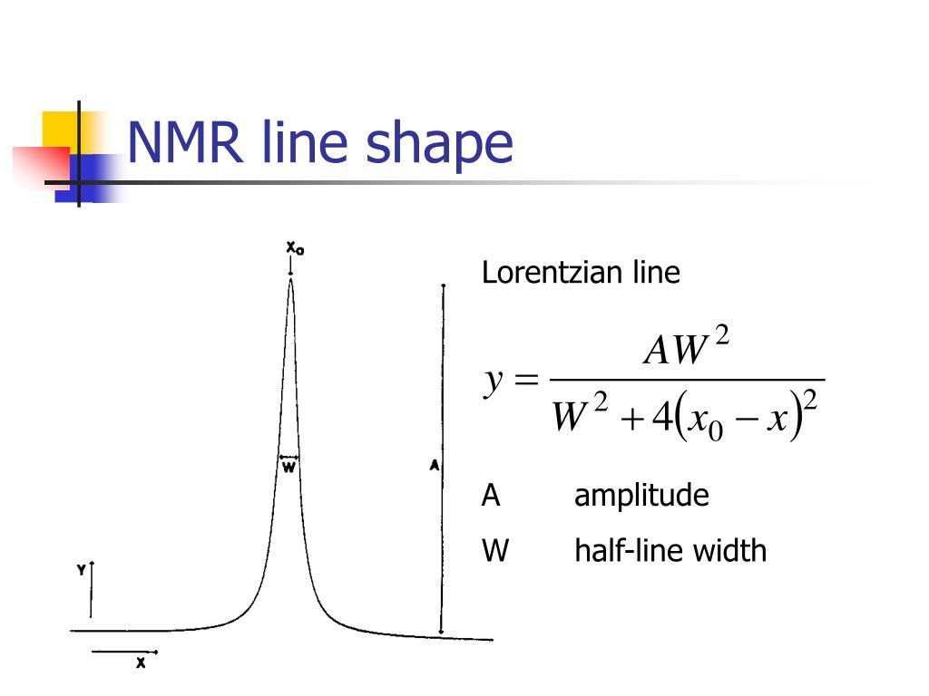 NMR line shape