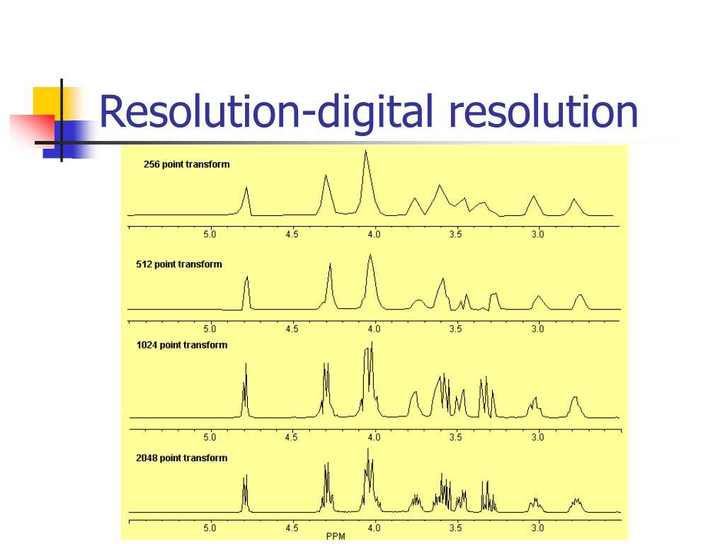 Resolution-digital resolution