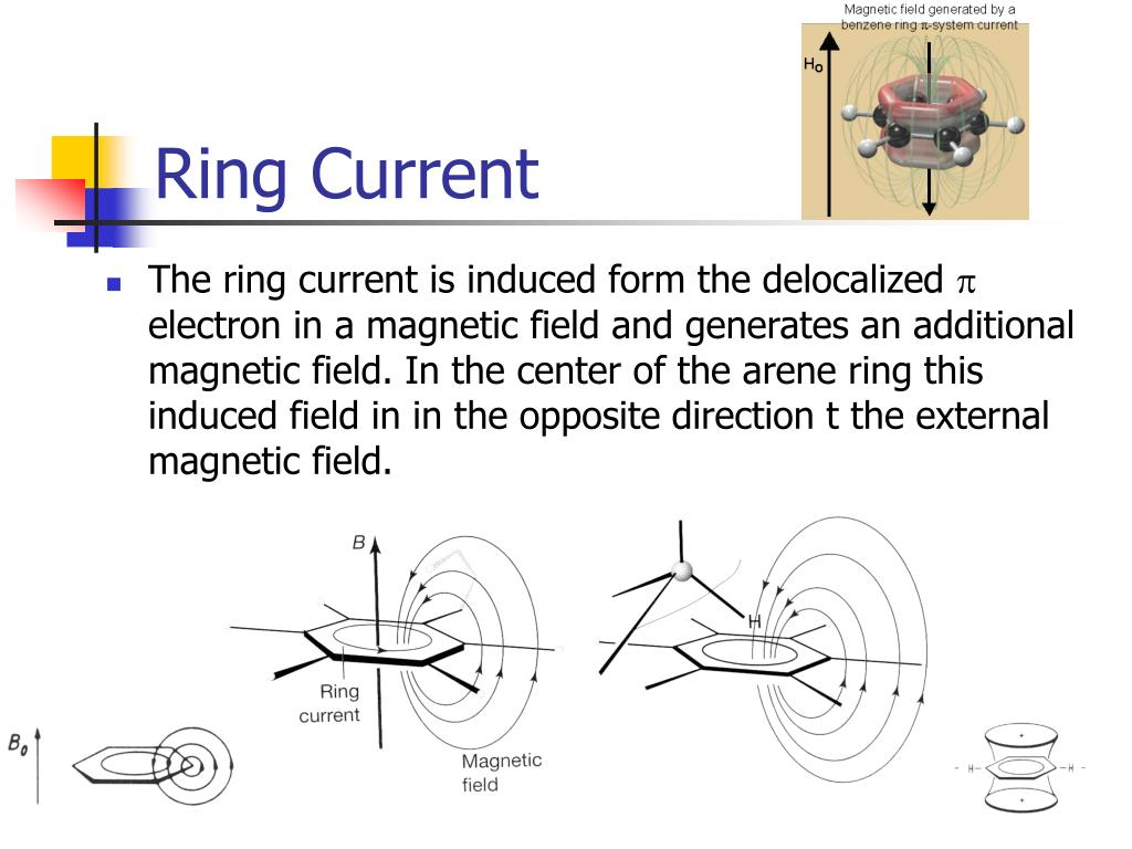 Ring Current