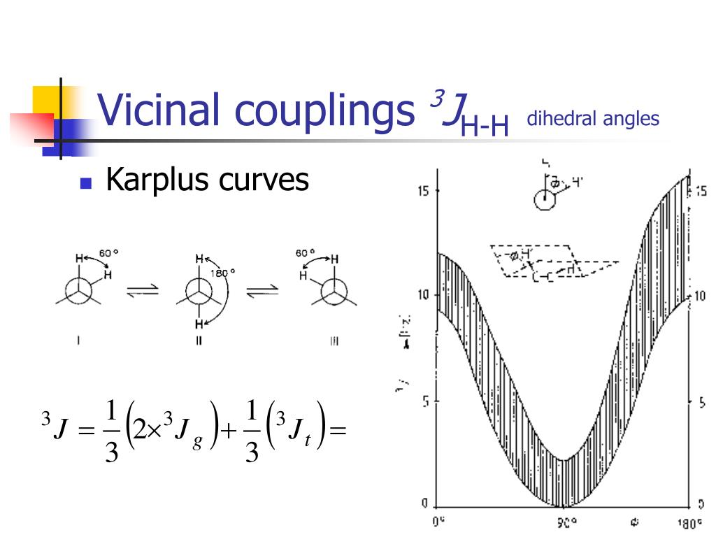 Vicinal couplings