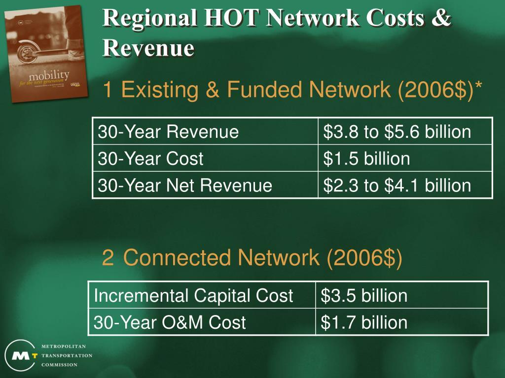 Regional HOT Network Costs & Revenue