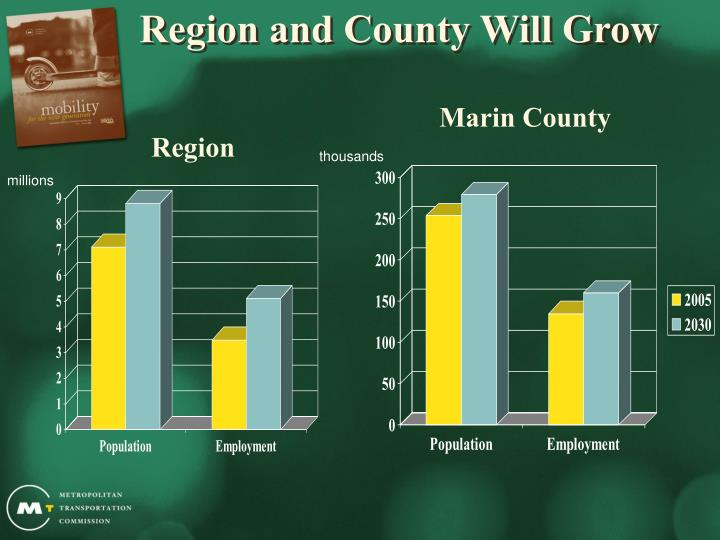 Region and County Will Grow