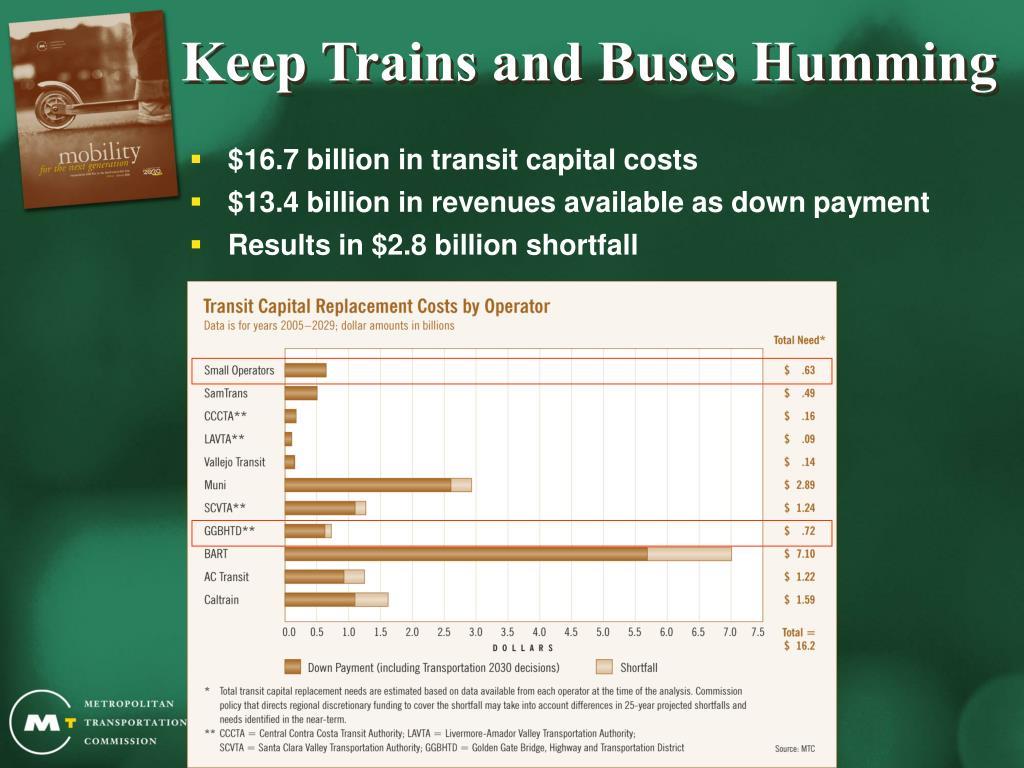 Keep Trains and Buses Humming