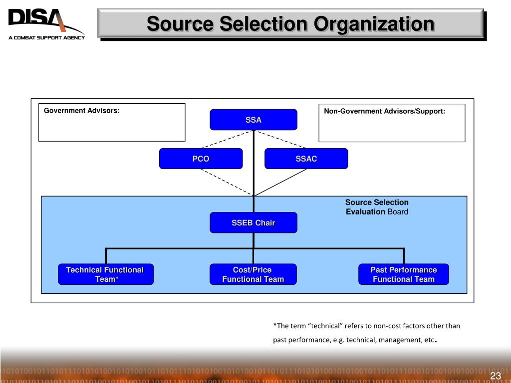 Source Selection Organization