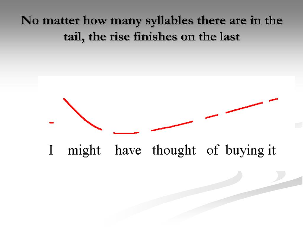 No matter how many syllables there are in the tail, the rise finishes on the last
