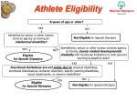 athlete eligibility20