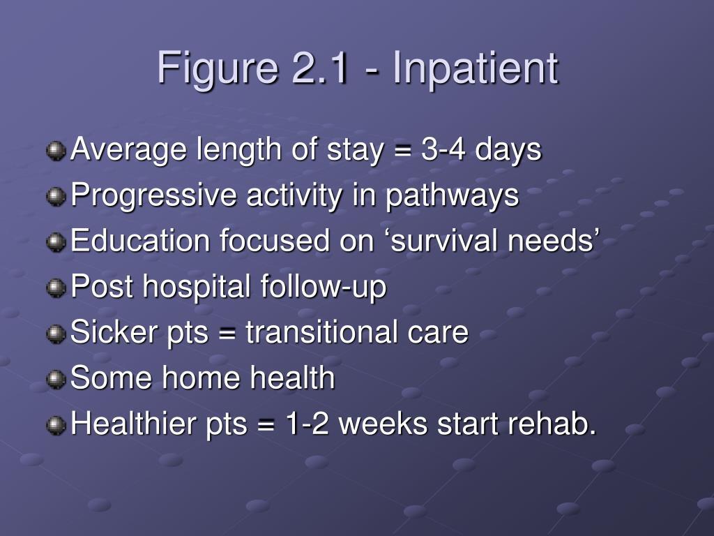 Figure 2.1 - Inpatient