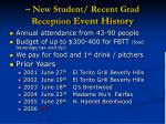 new student recent grad reception event history