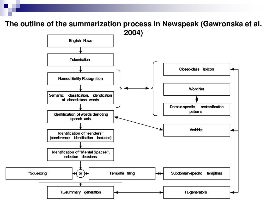 The outline of the summarization process in Newspeak (Gawronska et al. 2004)