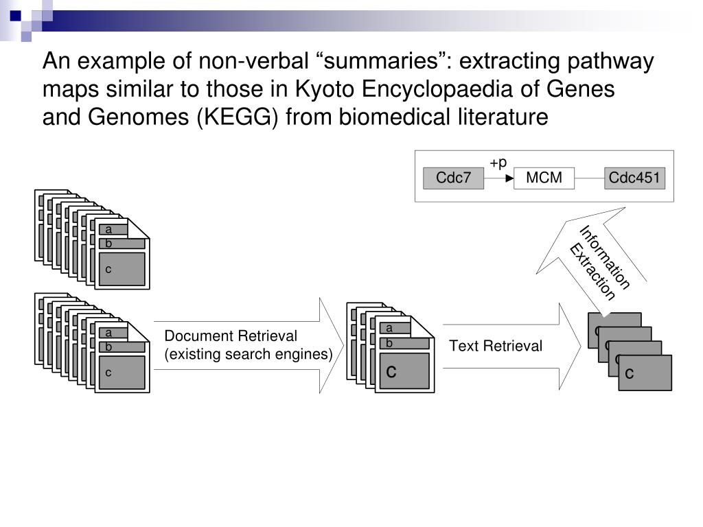 """An example of non-verbal """"summaries"""": extracting pathway maps similar to those in Kyoto Encyclopaedia of Genes and Genomes (KEGG)"""