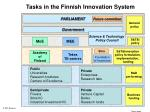 tasks in the finnish innovation system