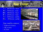 base camps