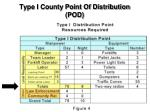 type i county point of distribution pod38