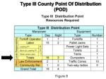type iii county point of distribution pod42