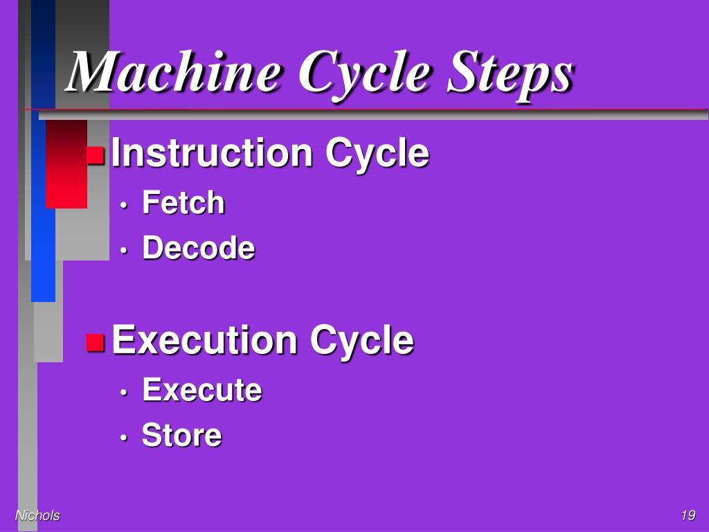 Machine Cycle Steps