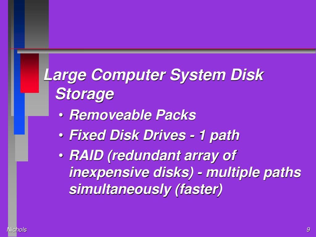 Large Computer System Disk Storage