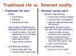 traditional ha vs internet reality