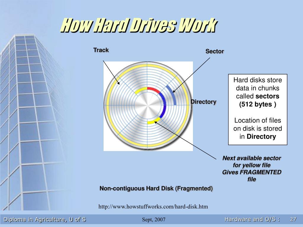 How Hard Drives Work